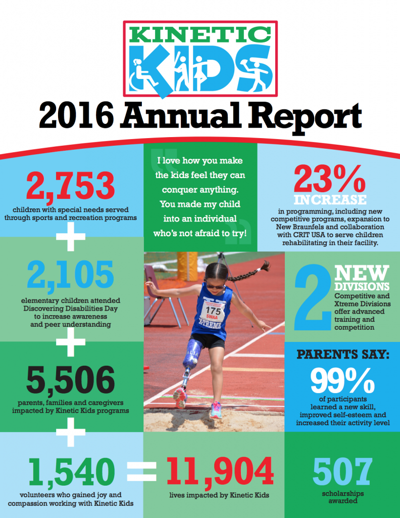 Kinetic Kids 2016 Annual Report